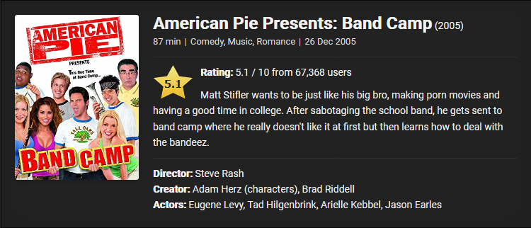 18+ American Pie Presents: Band Camp (2005) Full Movie Download Dual Audio {Hindi-English} 480p [400MB] || 720p [900MB]