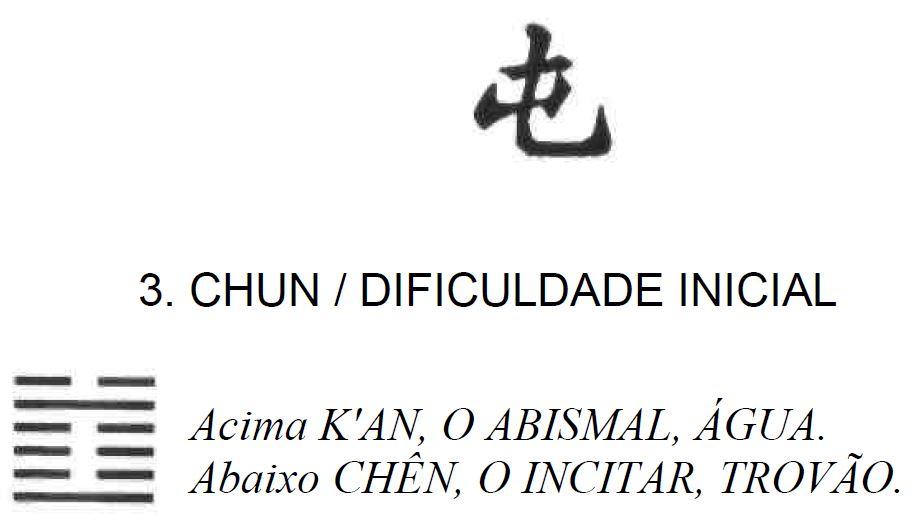 Imagem de Chun, Dificuldade Inicial, terceiro dos 64 hexagramas do I Ching, o Livro das Mutações