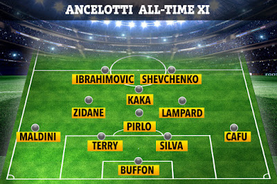image result for Carlo Ancelotti all time best 11 players