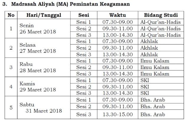 Jadwal UAMBN-BK MA 2018 (Keagamaan)