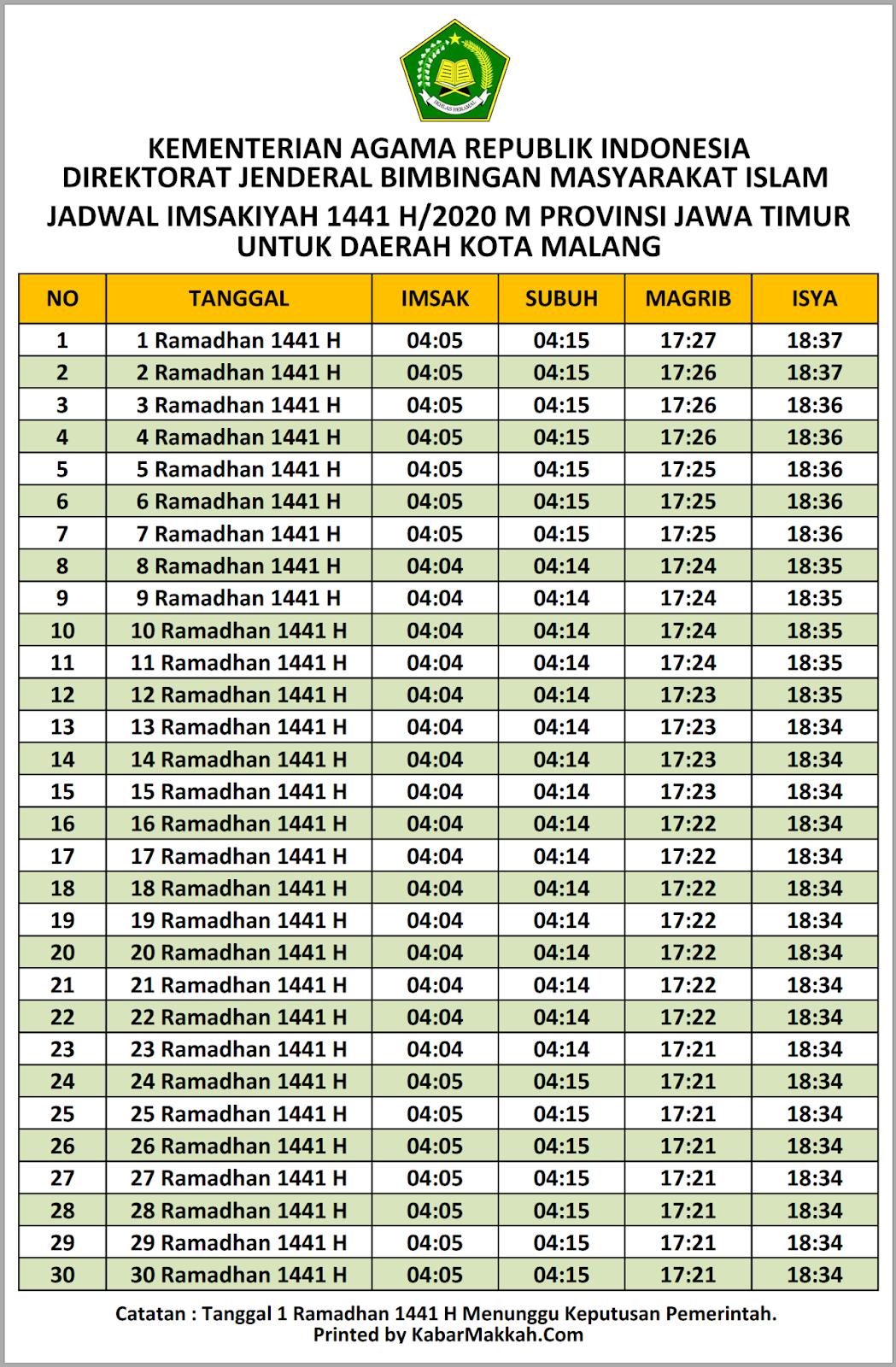 Jadwal Imsakiyah Malang Kota 2020