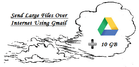 How to Send Large Files Over Internet Using Gmail