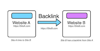 Paying Money To Bloggers Or Site Owners For Backlinks Is A Crime