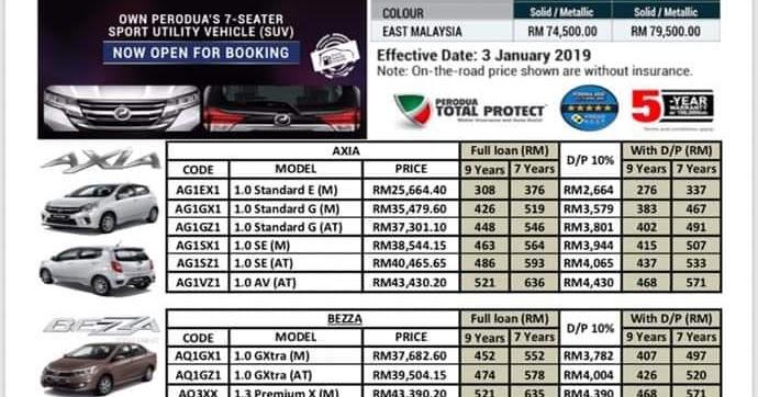 2021 new axia 1.0 gxtra auto Perodua Kuching Sibu Miri Price List