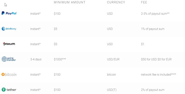Minimum Pembayaran Adsterra