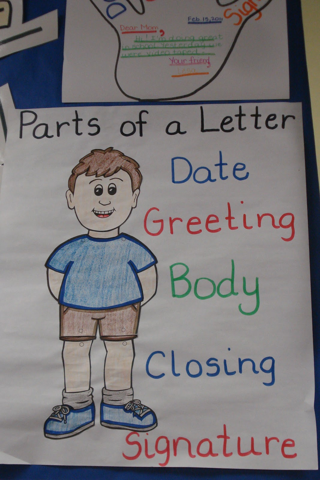 Parts Of A Friendly Letter Anchor Chart A Day In Grade Winter Is