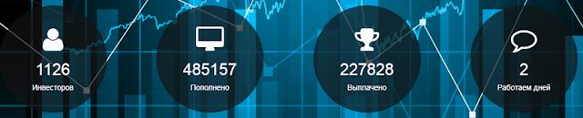 hercules-invest.com обзор