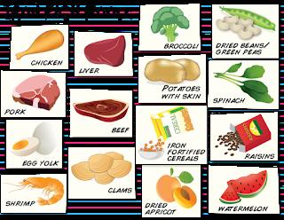 10 Makanan Kaya Dengan Zat Besi Untuk Naikkan Hb Ibu Hamil