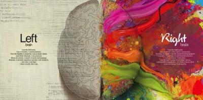 Konsep Tes Kreativitas, Tujuan, dan Jenis Tes Kreativitas_