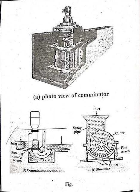 Comminutors Definition