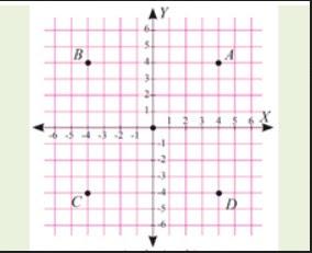 jawaban matematika kelas 8 semester 1 ayo kita berlatih 2.2