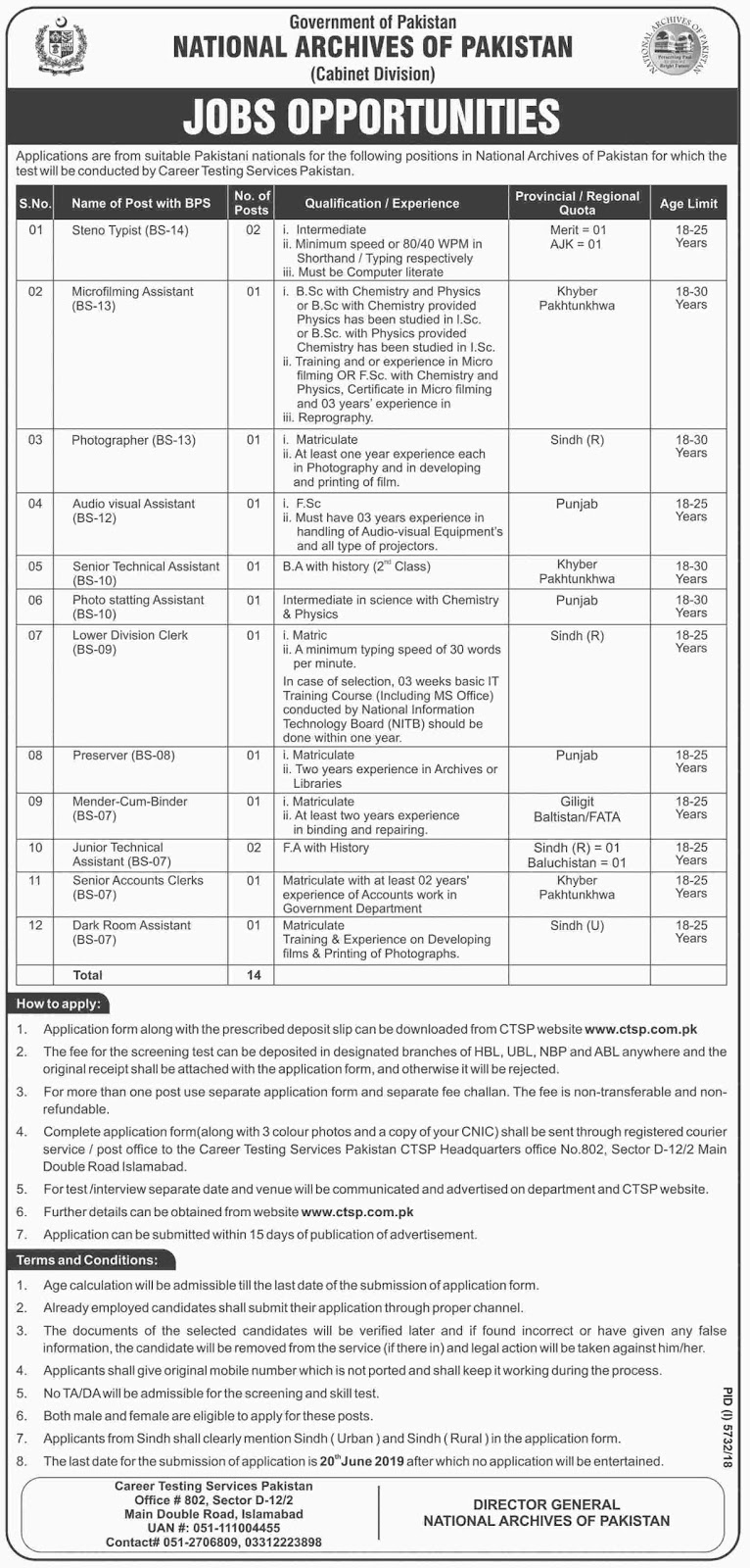 Jobs In National Archives Of Pakistan 2019