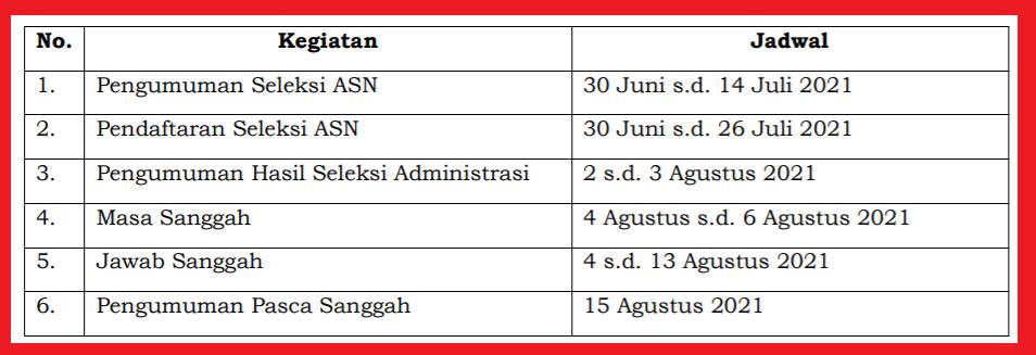 gambar jadwal pendaftaran pppk guru 2021 diperpanjang