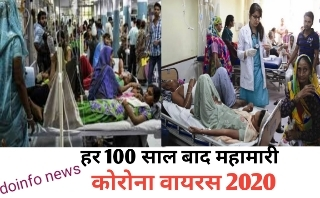 coronavirus symptoms,mahamari in hindi,korona virus in chicken,korona virus in india,coronavirus in india news,coronavirus latest news in hindi,korona virus ke lakshan,korona virus ke lakshan in hindi,korona virus ke lakshan kya h