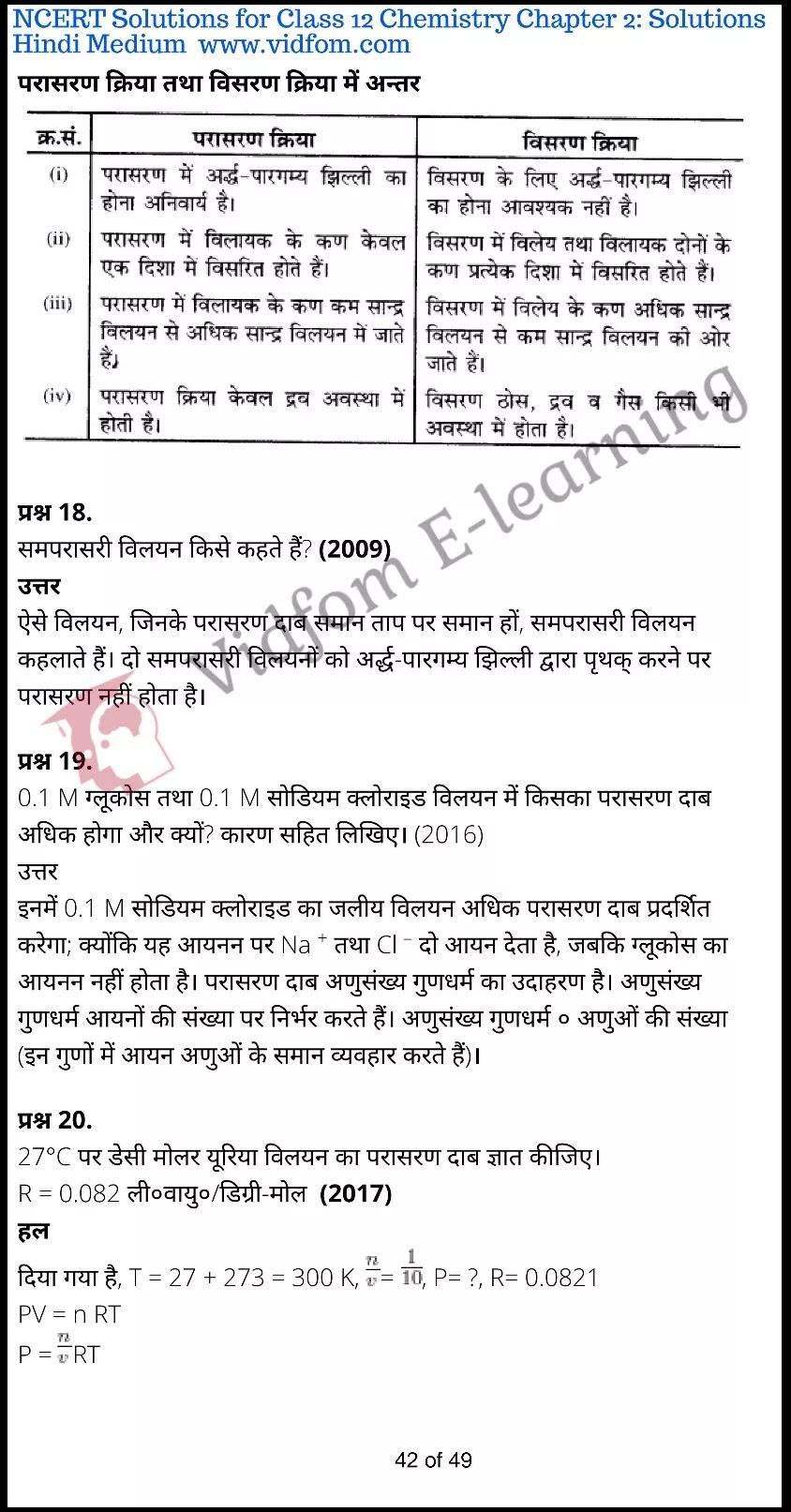 class 12 chemistry chapter 2 light hindi medium 42