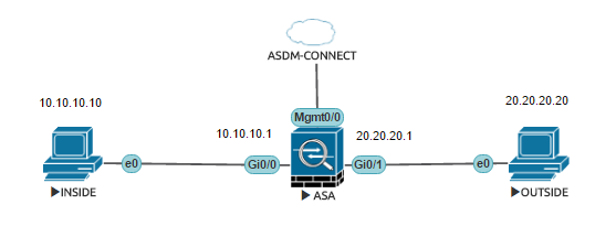 Roshan's Networking Blog: Allow Pings (ICMP) & Traceroutes