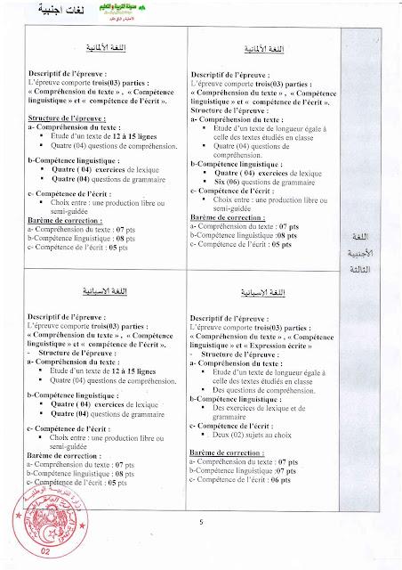 هذه طبيعة وسلم تنقيط اختبارات بكالوريا 2017 شعبة لغات اجنبية بعد التخفيف