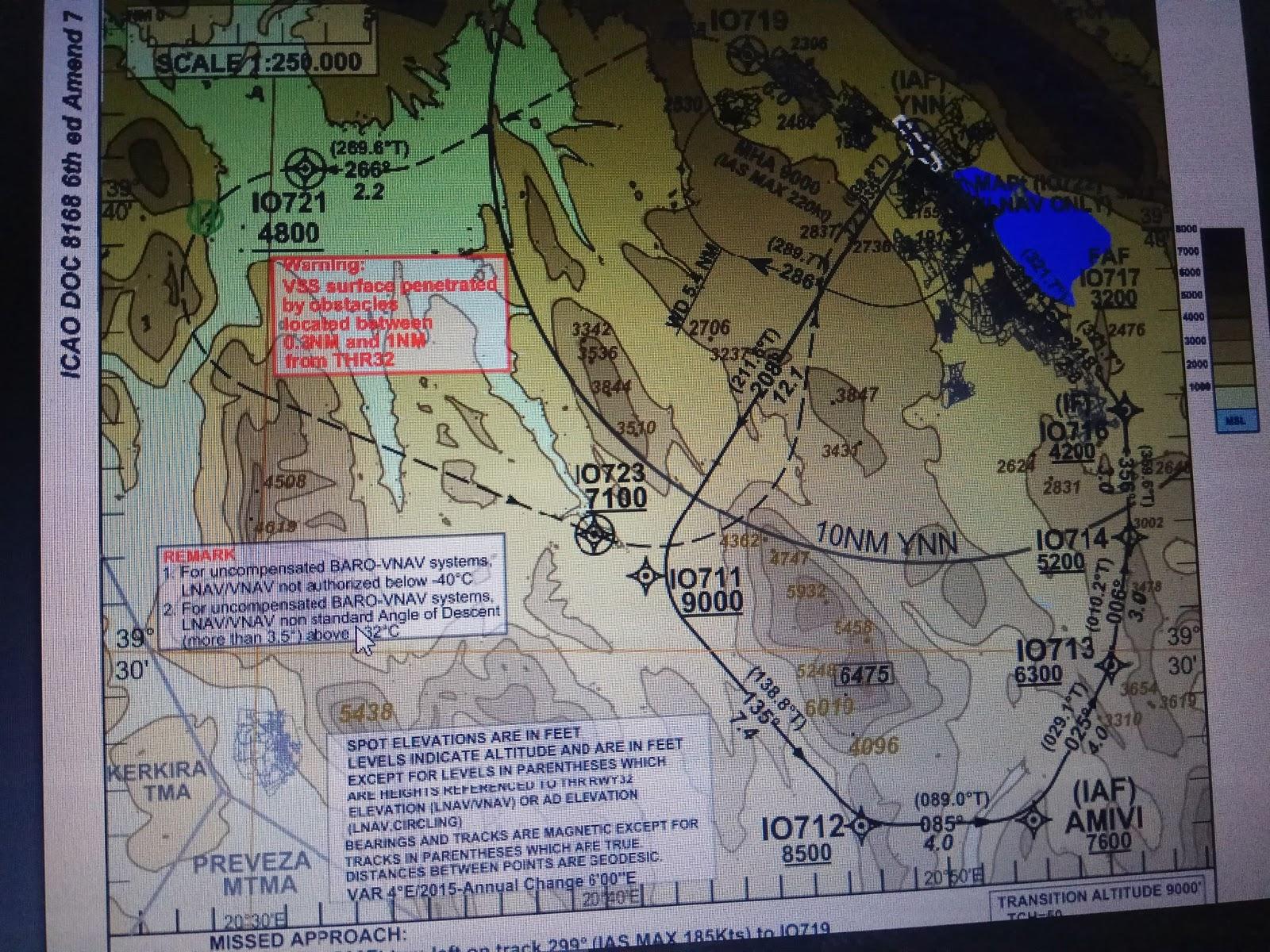 """Αεροδρόμιο Ιωαννίνων: Σε πλήρη λειτουργία το σύστημα «τυφλής» προσγείωσης """"G-BAS"""""""