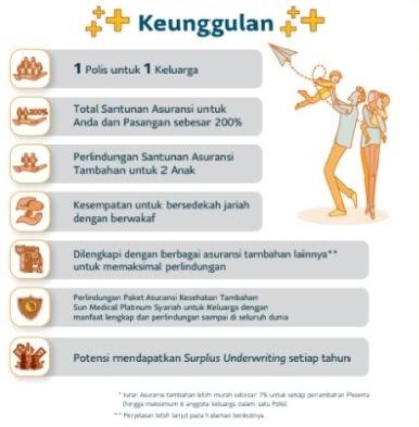 Asuransi Sun Life Indonesia
