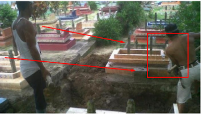Mengejutkan!! Seorang Remaja Yang Ham1L Berteriak Didalam Kubur Usai Dimakamkan, Setelah Dibongkar Ternyata...