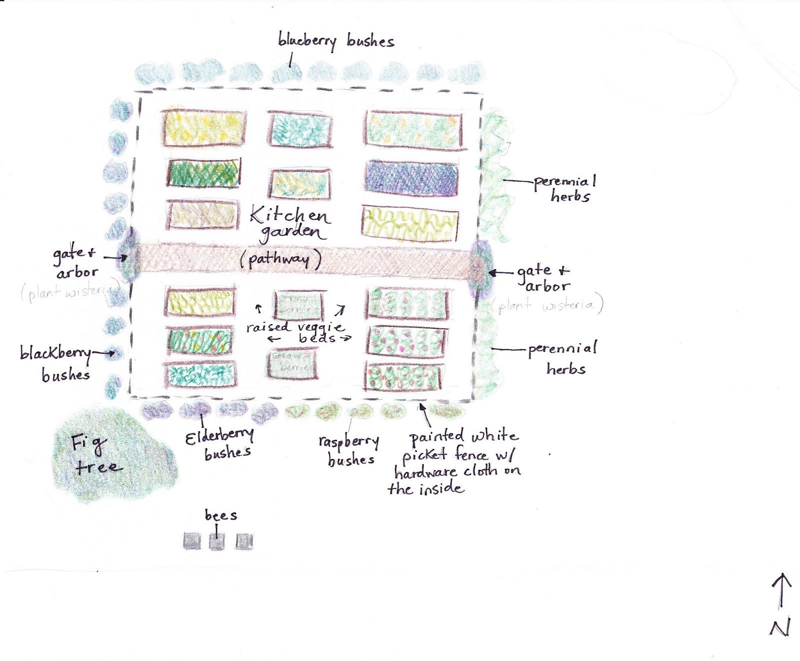 Restoring the Roost Homestead Design Landscape Details