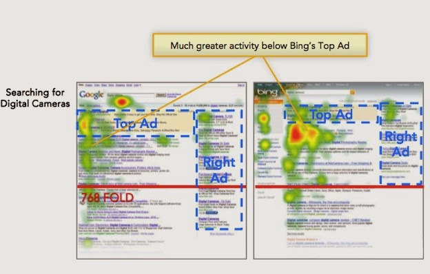 Click here to read Techcrunch's article on Bing vs Google
