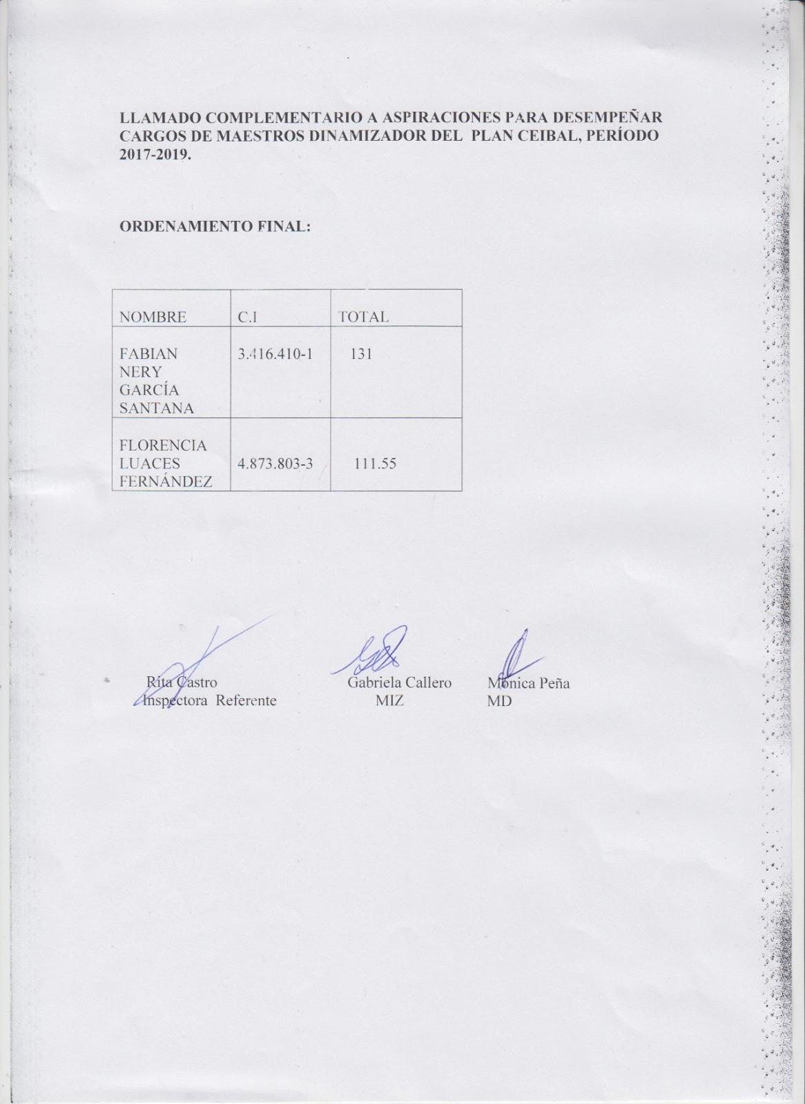 Ceip inspecci n departamental de san jos for Ceip llamados
