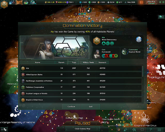 Domination Victory | Stellaris Screenshot