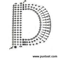 Patrón de letra D de ganchillo
