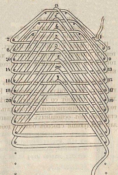 кольцевое плетение