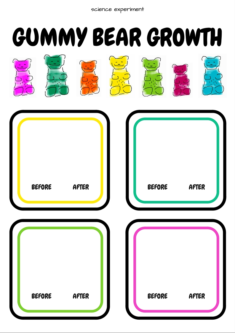 Zany image in gummy bear printable