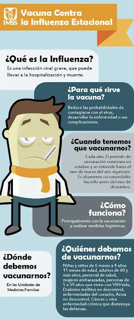 Infografía influenza IMSS