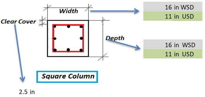 Square Column Desings