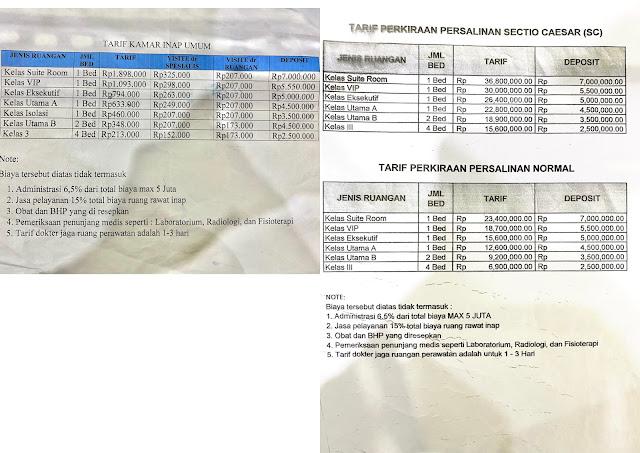 Biaya lahiran di RS Zahirah Jakarta Selatan