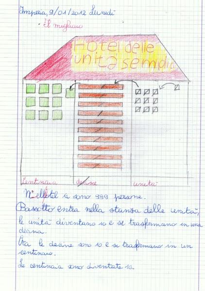 Didattica matematica scuola primaria la formazione del - Tasse sull acquisto della prima casa ...