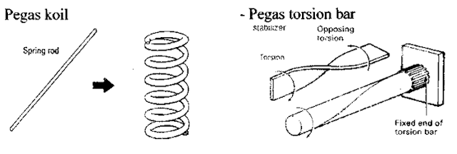 pegas torsion bar