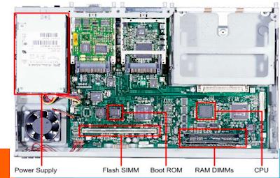 Hardware d'un routeur