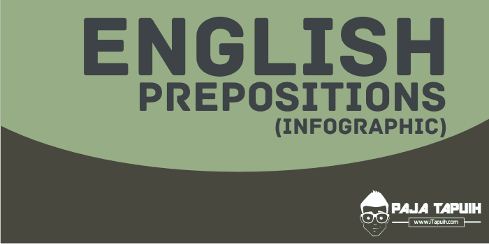 Penjelasan Visual English Prepositions