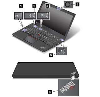 Lenovo ThinkPad T460 Manual Guide  PDF Download (English)