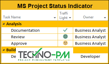 MS Project Status Indicator, Traffic Light in MS Project, red yellow green status