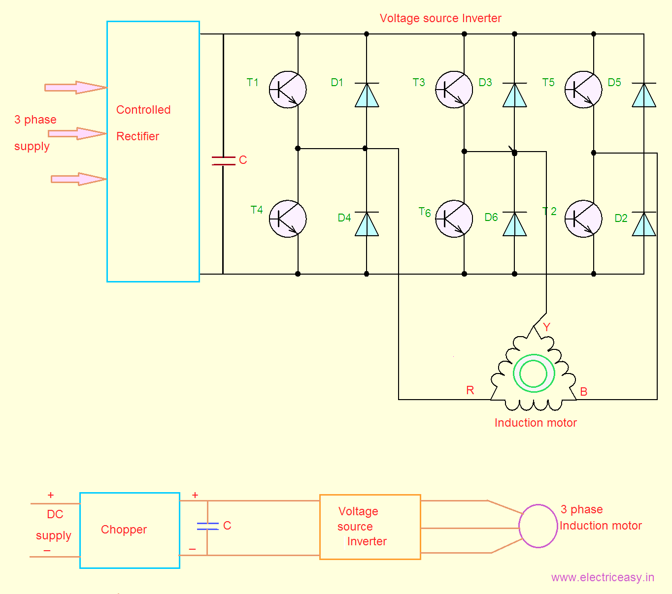 Vsi And Csi Fed Induction Motor Drives Electric Easy Dynamic Braking Resistor Wiring Diagram The Circuit For Synchronous Is Shown Above It Consists Of Voltage Source Inverter Ie Combination Transistors Diodes Which