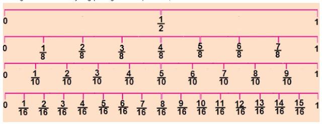 Materi dan Kunci Jawaban Tematik Kelas  Materi dan Kunci Jawaban Tematik Kelas 4 Tema 3 Subtema 1 Halaman 25, 26, 27, 28, 29
