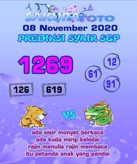 Prediksi Sakuratoto SGP Minggu 08 November 2020