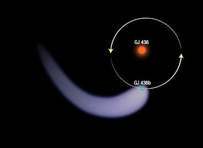 Pianeta orbita strana chioma curiosa