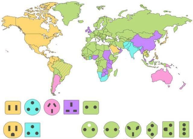 Commonly used electrical sockets