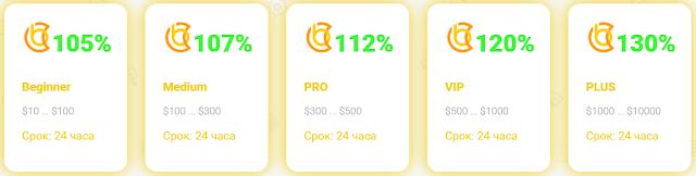 bitcoin-trading.one отзывы