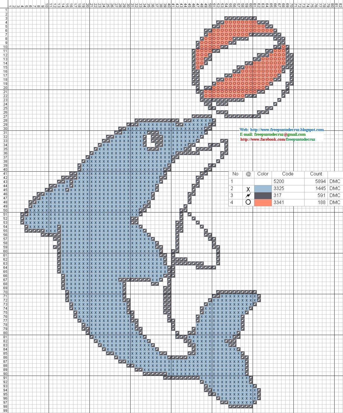 Graficos punto de cruz gratis delfines 30 - Videos de punto de cruz ...