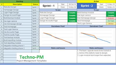 agile project dashboard template
