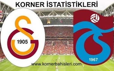 Galatasaray vs Trabzonspor Korner İstatistikleri