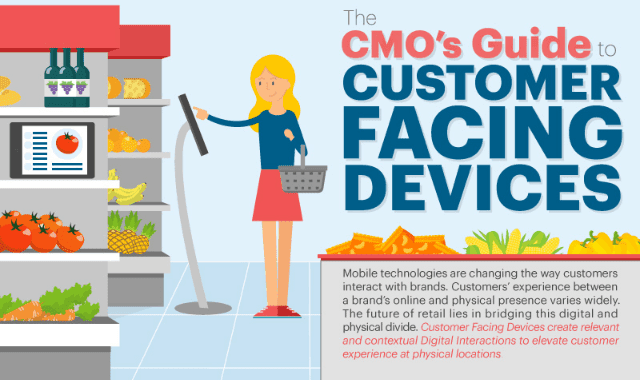 The CMO's Guide To Customer Facing Devices